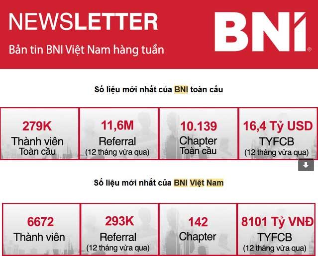 BNI là gì, số liệu thông kê BNI việt nam tháng 5 năm 2021